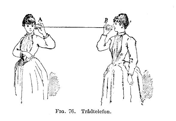 tradtelefon-thore-kahlmeters-ovesettelse-av-la-clef-de-la-science-explication-des-phenomenes-de-tous-les-jours-par-brewer-et-moigno-1890